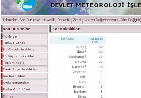 İşte Erzurum'da Güncel Farkı! 1