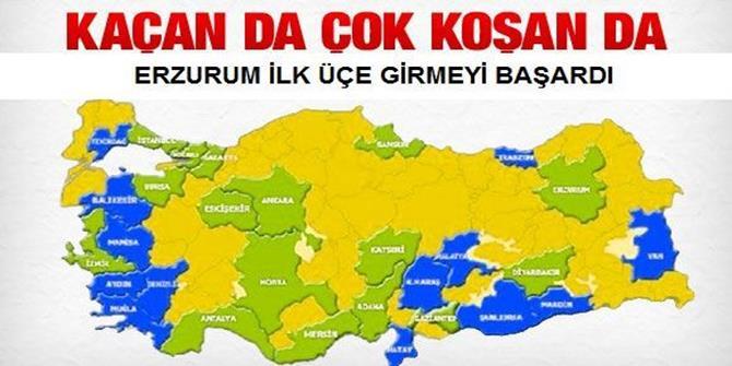 Erzurum En Çok Göç Alan 3'üncü İl