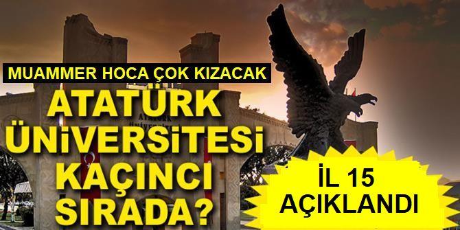Türkiye'nin en iyi üniversitesi ODTÜ oldu
