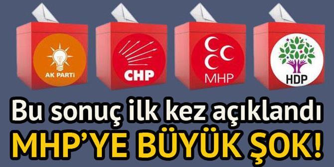 Selvi anket sonucunu açıkladı! MHP'ye büyük şok