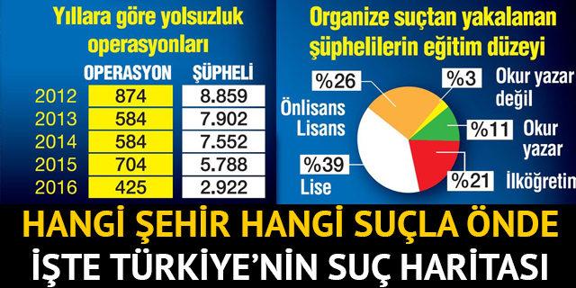 Türkiye'nin detaylı suç haritasını çıkardı