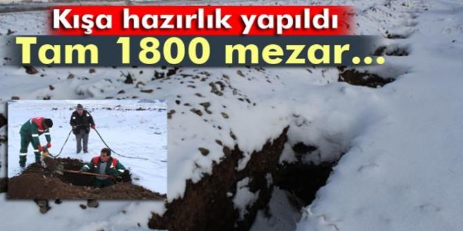 Erzurum'da Toplu Mezar Kazılıyor