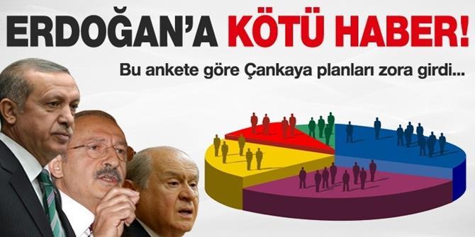 İşte son anket! Erdoğan'a kötü haber