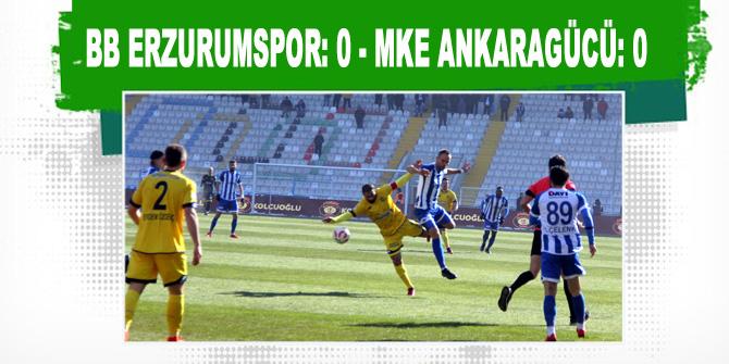BB Erzurumspor: 0 - MKE Ankaragücü: 0