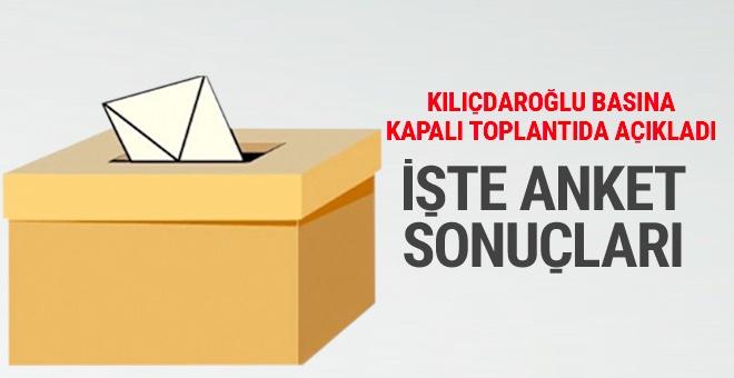 Kılıçdaroğlu elindeki anket sonuçlarını açıkladı