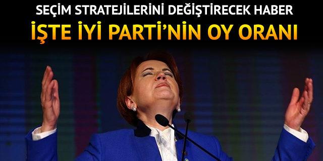 İYİ Parti'nin oy oranını Meral Akşener açıkladı