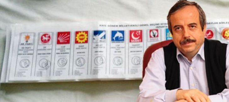 Akit yazarı Ali Akben: AK Parti önümüzdeki yerel seçimlerde kayaya toslayacak