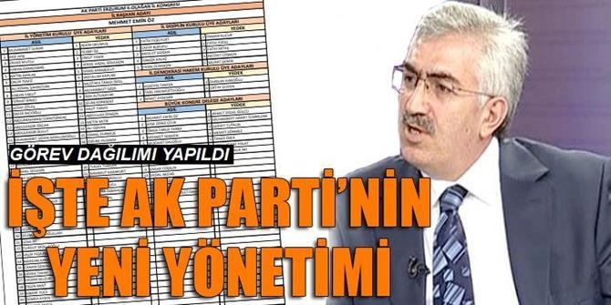 Erzurum AK Parti'de Görev Dağılımı Yapıldı