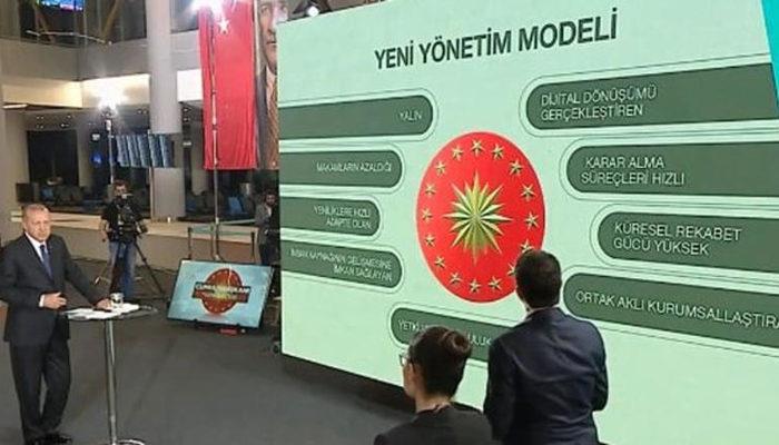 Cumhurbaşkanı Erdoğan canlı yayında yeni sistemin detaylarını açıkladı