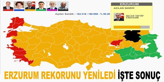 Erzurum yine rekorunu kırdı