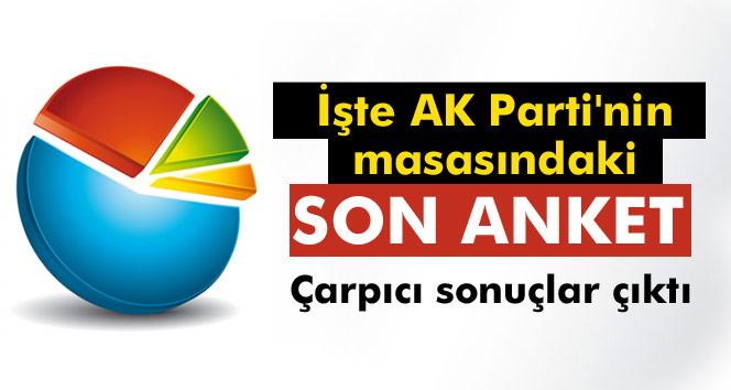 İşte AK Parti'nin masasındaki son anket! Çok çarpıcı sonuçlar