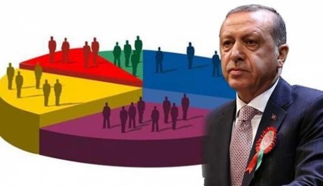 Cumhurbaşkanı Erdoğan ters köşe yapabilir!