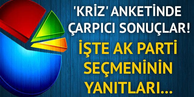 'Kriz' anketinde çarpıcı sonuçlar! İşte AK Parti seçmeninin yanıtları