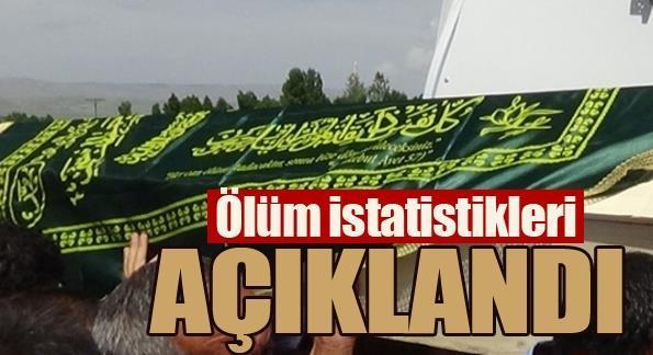 Erzurum ölüm istatistikleri açıklandı