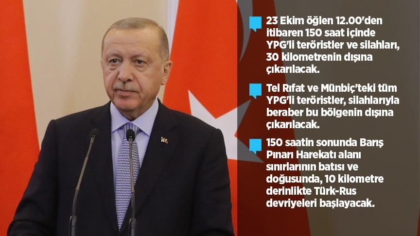 Erdoğan: YPG'li teröristler silahlarıyla beraber bölgenin dışına çıkarılacak