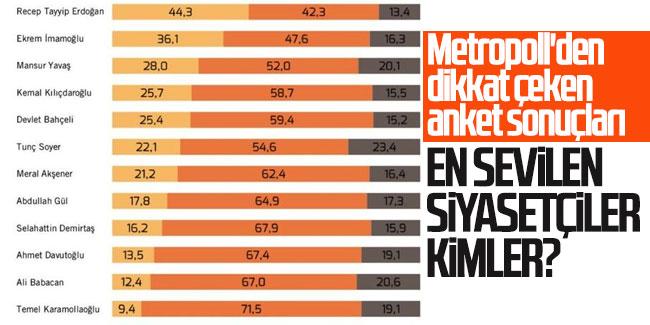 Metropoll'ün anketine göre Türkiye'de en çok beğenilen siyasetçiler