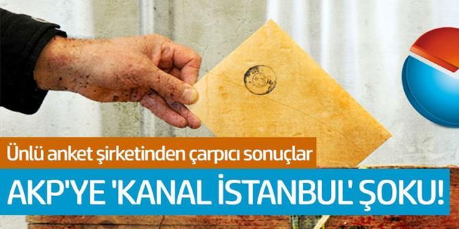 KONDA anketinden AKP'ye 'Kanal İstanbul' şoku!