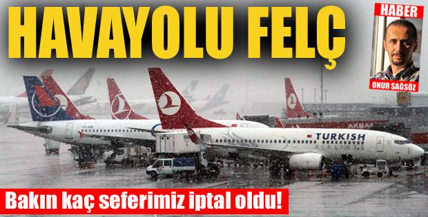 Erzurum'da Havayolu felç