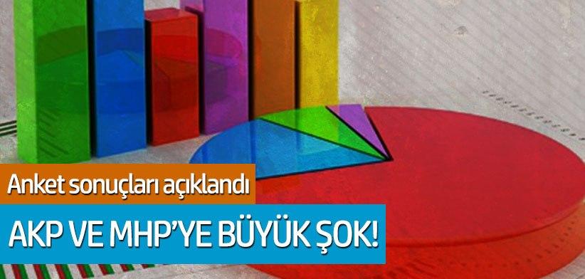 İşte son anket sonuçları! AKP, CHP, İYİ Parti, MHP, Babacan, Davutoğlu
