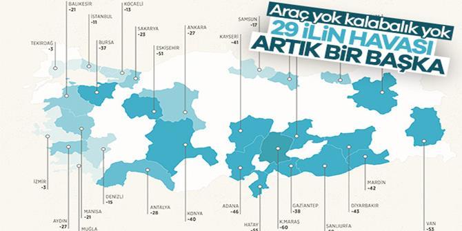 Türkiye'de hava kirliliği düşüşe geçti