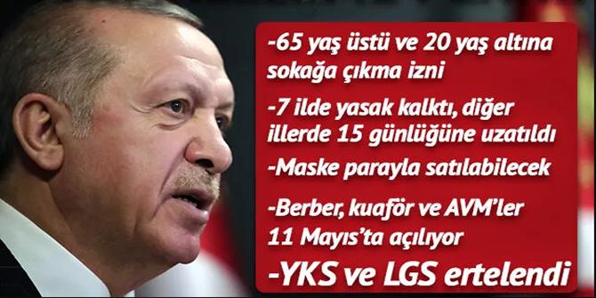Türkiye'yi ilgilendiren koronavirüs kararları! Cumhurbaşkanlığı Erdoğan'dan açıklama