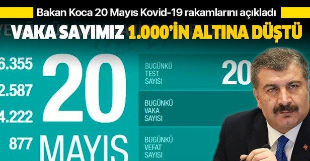 Türkiye'de yeni vaka sayısı binin altına düştü