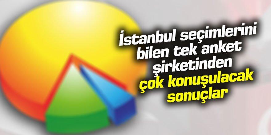 İstanbul seçimlerini bilen tek anket şirketinden çok konuşulacak sonuçlar