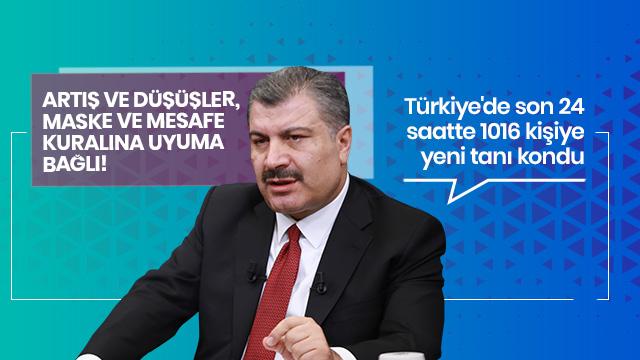 Türkiye'de son 24 saatte 1016 kişiye yeni tanı kondu