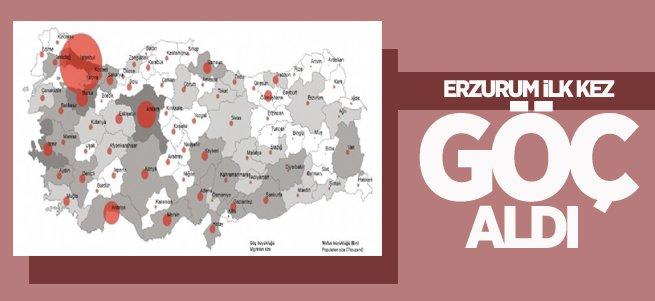 Erzurum uluslararası göç verileri açıklandı