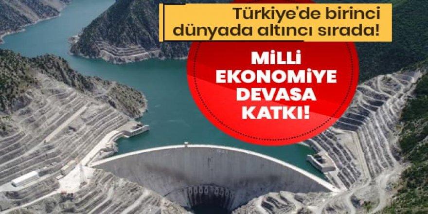 2012 yılından bu yana ekonomiye 5 milyar TL katkıda bulundu