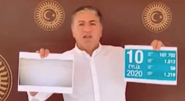 Emir: Sağlık Bakanı, 29 bin 377 vaka iddiamıza yanıt veremedi