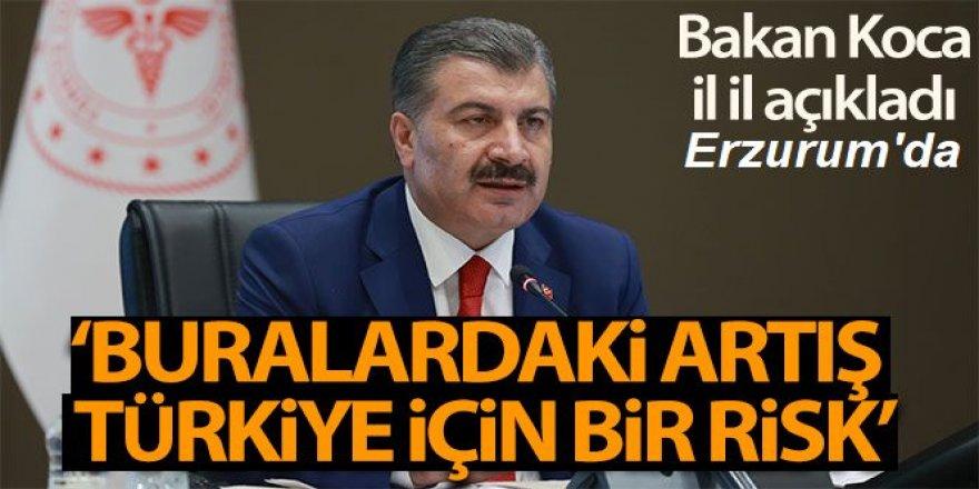Bakan Koca'da Erzurum'da şok açıklamalar