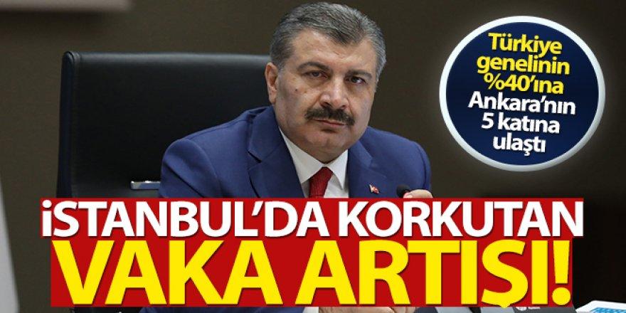 Bakan Koca açıkladı! İstanbul'da korkutan vaka artışı