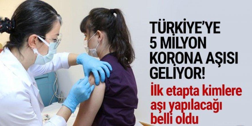 Türkiye'ye 5 milyon korona aşısı geliyor!