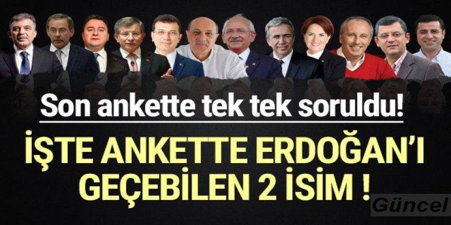 Avrasya Araştırma'nın son anketi: ''Erdoğan 2 adaya karşı kaybediyor''
