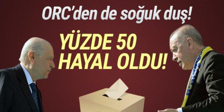 AK Parti ve MHP'de ORC'nin anketinde de hüsran!