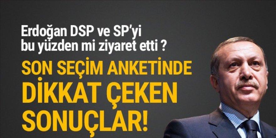 Erdoğan DSP ve SP'yi bu yüzden mi ziyaret etti ? Dikkat çeken seçim anketi!