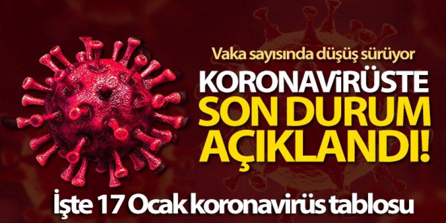 24 saatte korona virüsten 165 kişi hayatını kaybetti