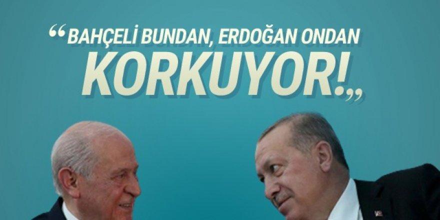 ''Bahçeli bundan, Erdoğan ondan korkuyor!''