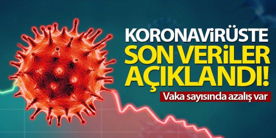 Türkiye De Son Gelişmeler