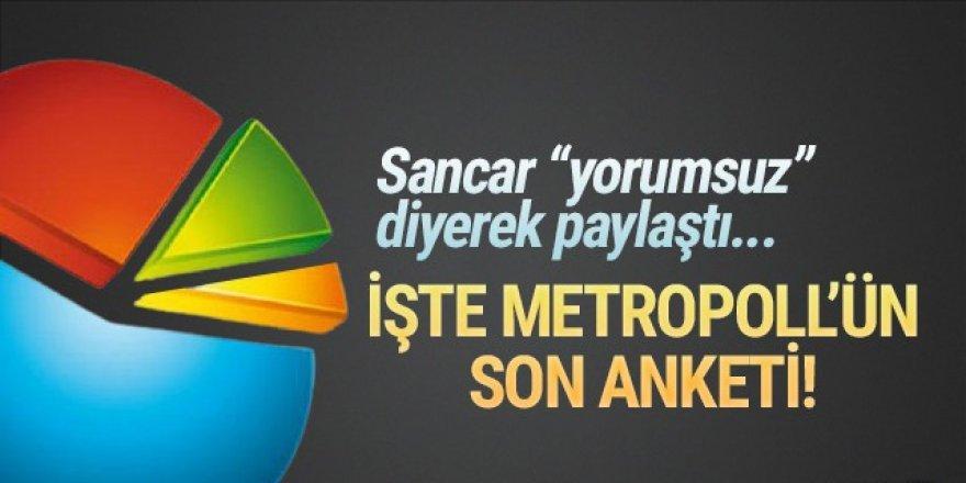 Özer Sancar Metropoll'ün son anketini ''yorumsuz'' diyerek paylaştı!