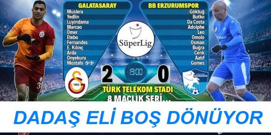 Galatasaray 2-0 Erzurumspor