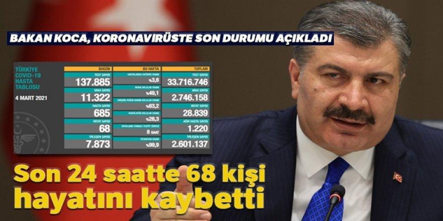 Türkiye'de son 24 saatte 137 bin 885 Kovid-19 testi yapıldı