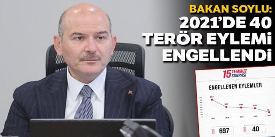 Bakan Soylu: 2021'de 40 terör eylemi engellendi