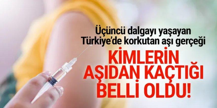 Türkiye'de korkutan aşı gerçeği! Sırası gelenlerin yüzde 25'i aşı olmadı