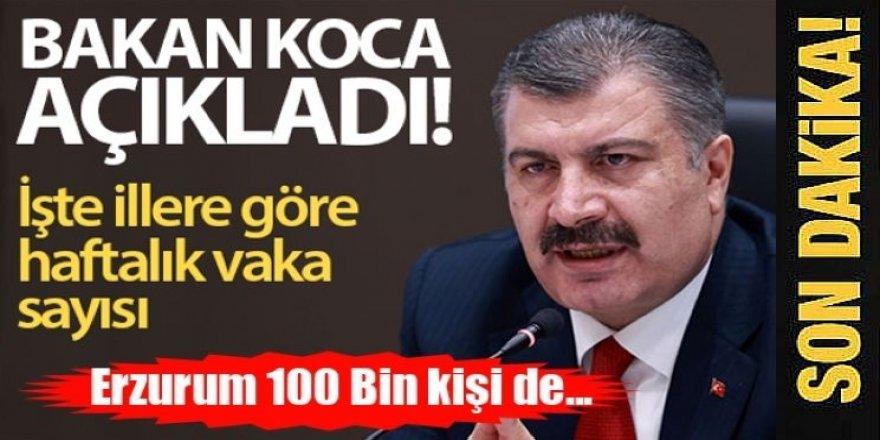 Bakan Koca illere göre her 100 bin kişide görülen Kovid-19 vaka sayılarını açıkladı