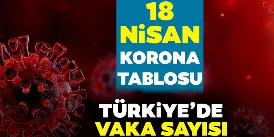 18 Nisan son koronavirüs tablosu...