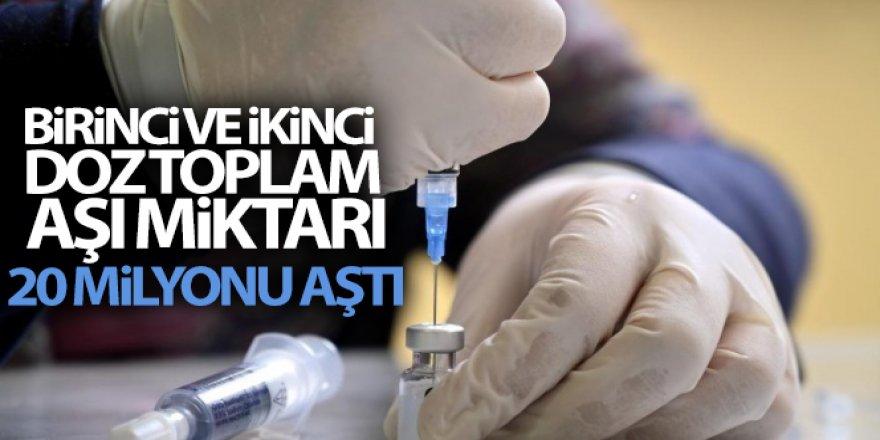 Birinci ve ikinci doz toplam aşı miktarı 20 milyonu aştı!