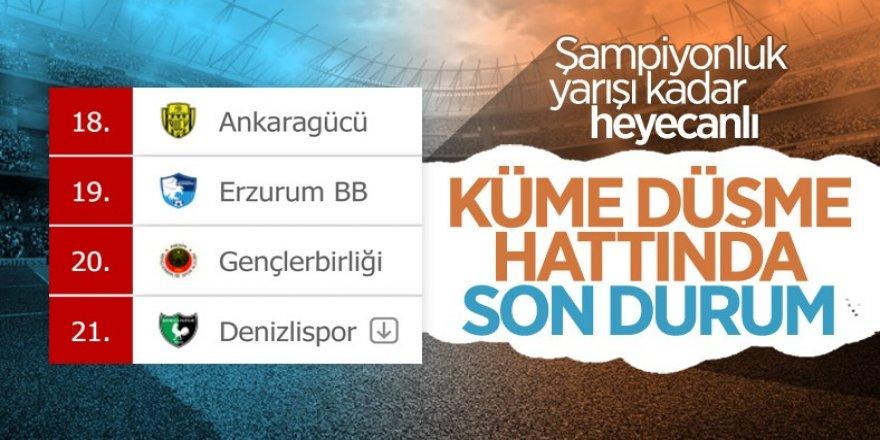 Süper Lig'de düşme hattında son durum