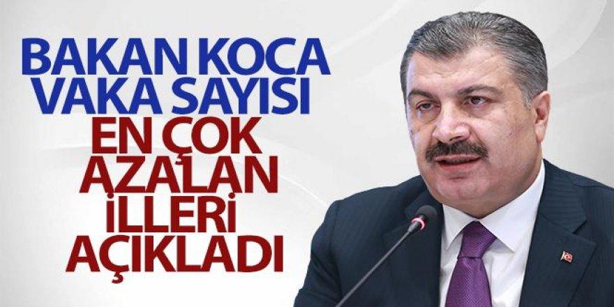 Sağlık Bakanı Fahrettin Koca, vaka sayısı en çok azalan illeri açıkladı